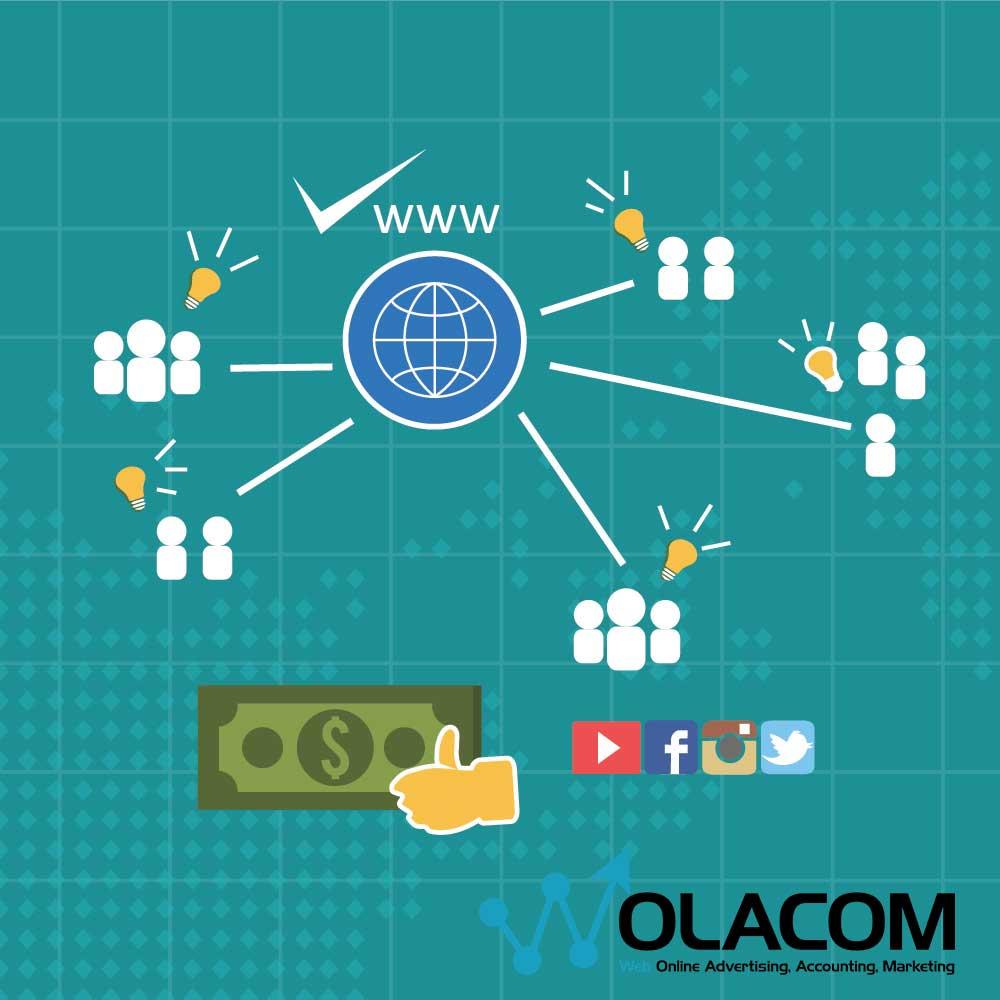 Delapan Manfaat WEBSITE Untuk Bisnis Online